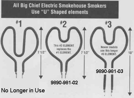 Smokehouse Products Replacement Heating Element for Big Chief Smokers #9890-002, #2 Style Replacement Element, 400 watts